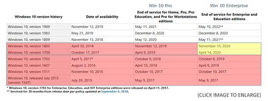Microsoft Windows 10 Schedule 2020_Enlarge_Systems Engineering