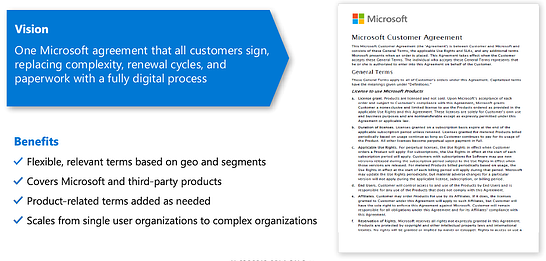 Refreshing the Microsoft Customer Agreement_Systems Engineering