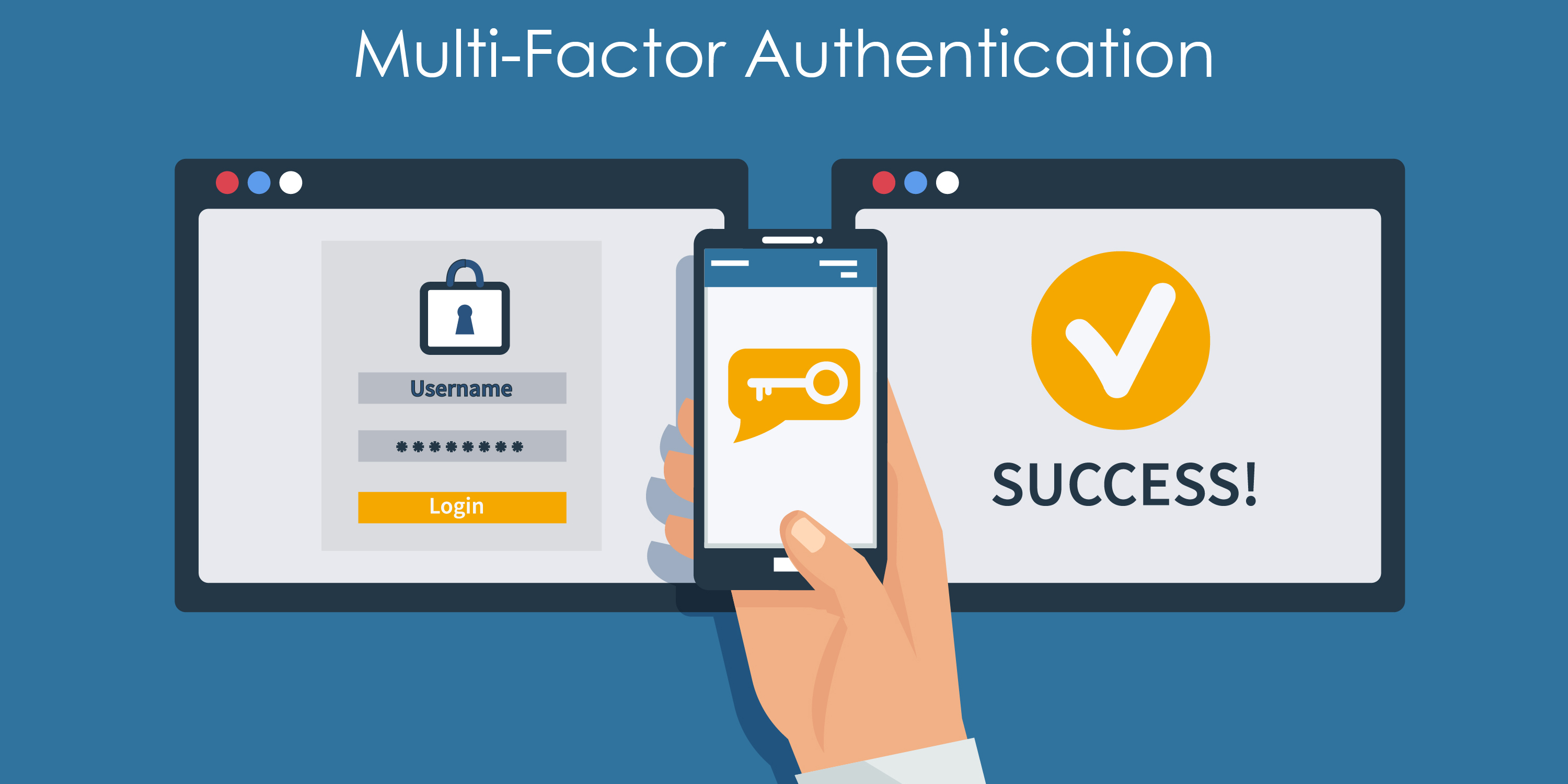 Multi-Factor Authentication_MFA_Systems Engineering